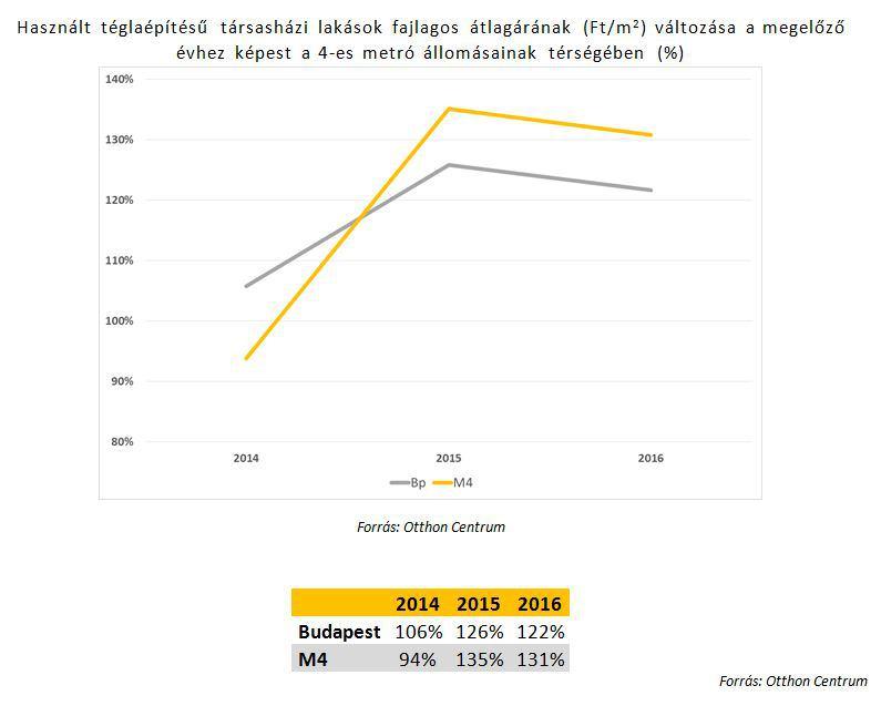 Közlemény grafikon